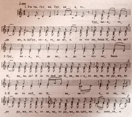 нотация к песне Уж ты, Груня