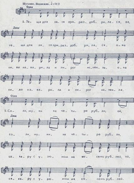 музыкальная нотация к песне Теща для зятя прираздобрилася