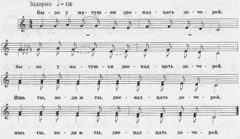 музыкальная нотация к песне Было у матушки двенадцать дочерей