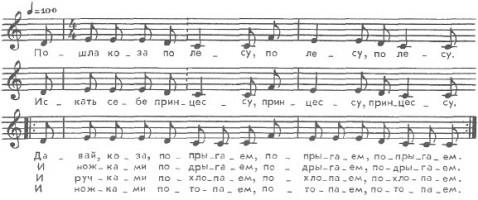 музыкальная нотация к игре Пошла коза по лесу
