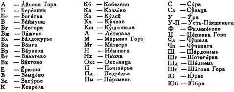 Сокращения названий пинежских деревень